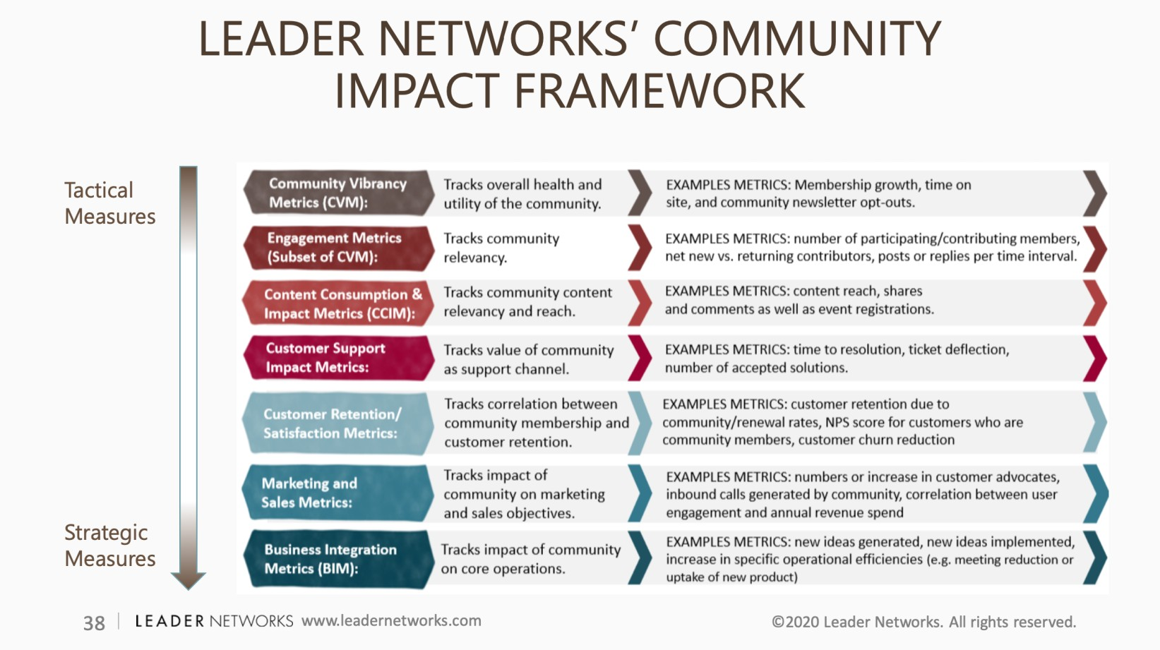 Community-Impact-Framework-