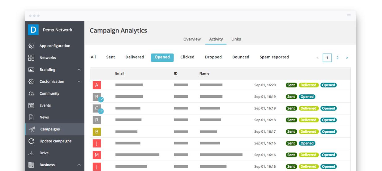 Email Analytics Hivebrite